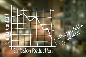 Emissionchart